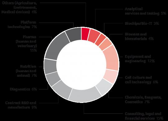 Origins and evolution of Swiss biotech – Swiss Biotech